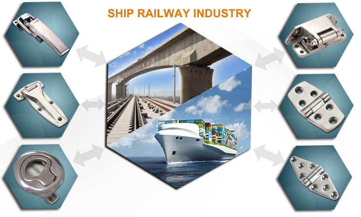 Ship Railway Industry